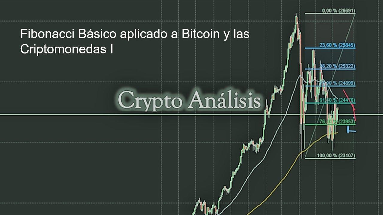 Grafico bitcoin - come leggere il tasso, quotazioni di borsa di criptovaluta - guida