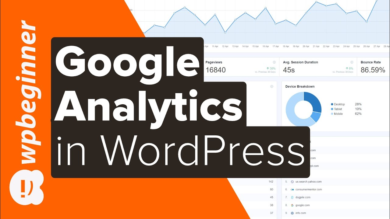adding analytics to wordpress