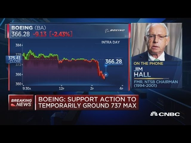 President Trump made right decision to ground Boeing 737 Max 8 jets: Fmr. NTSB chairman