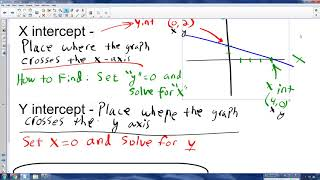Algebra 1 - U4.1b - Standard form of a Linear Equation