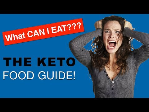 the-keto-food-guide!
