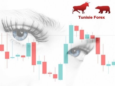 Strategie Forex eyes on the chart part1/3 By Tunisie Forex
