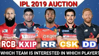 IPL 2019 : WHICH TEAM IS INTERESTED IN WHICH PLAYER ? कौनसी TEAM किसको IPL 2019 AUCTION मै खरीदेगी