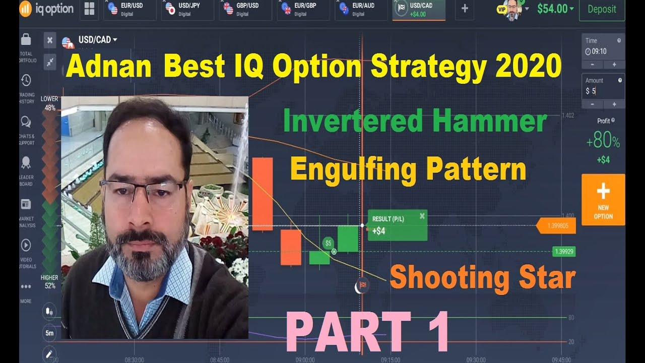 Adnan Inverted Hammer Strategy  -  Best Binary Option Strategy 2020