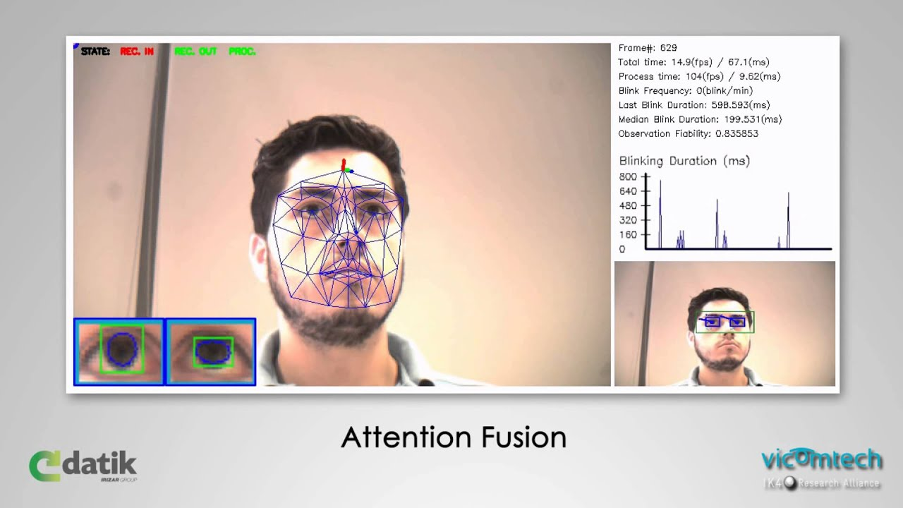 Driver Drowsiness Detection Youtube