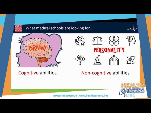 Applying to Medicine (VHCC 2020 Keynote)