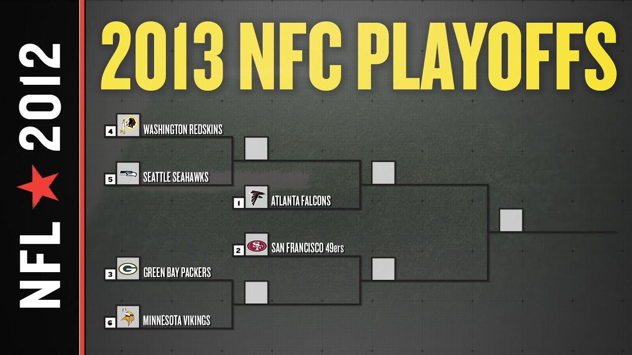 2012 2013 Nfl Playoff Picture Bracket And Schedule Nfc Edition Youtube