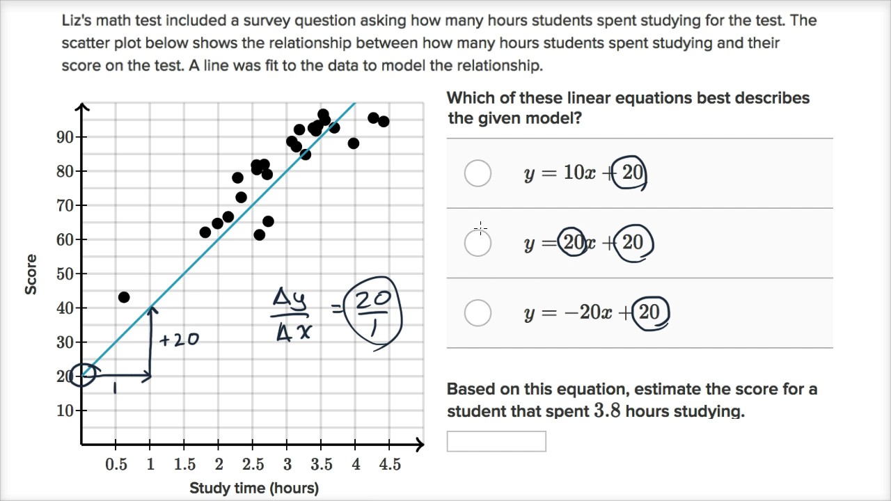 Estimating with linear regression (linear models) (video