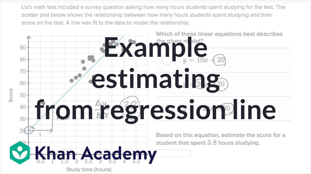 hr diagram test question [ 1280 x 720 Pixel ]