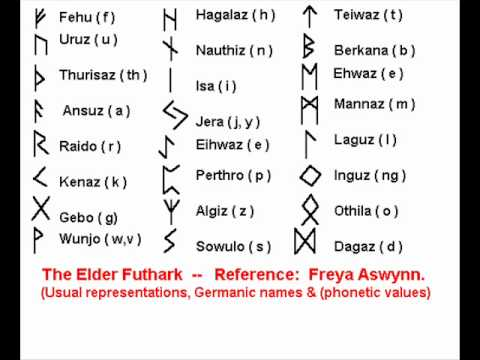 The Elder Futhar Galdr Rune Pronunciation Youtube