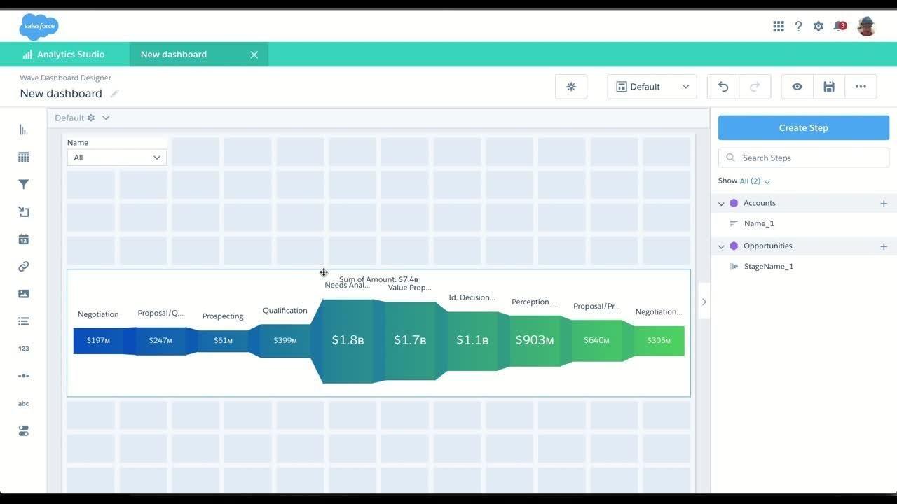 Einstein Analytics - Event Monitoring App & Creating Custom Apps