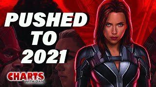 Is Black Widow's Delay a Fatal Blow To Theaters? - Charts with Dan!