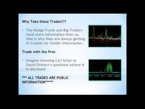 Swing Trading Options Based on Unusual Options Activity
