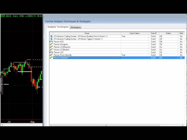 John Person Indicators on  TradeStation- http://goo.gl/EafX28