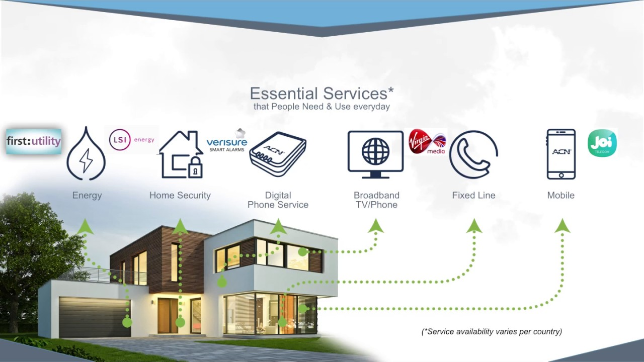 ACN US | A Leader in Essential Services for Home & Business