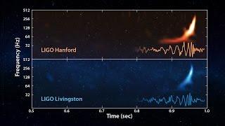 LIGO Gravitational Wave Chirp
