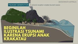 ILUSTRASI TSUNAMI Selat Sunda Karena Erupsi Anak Krakatau Menurut Geoscience Australia