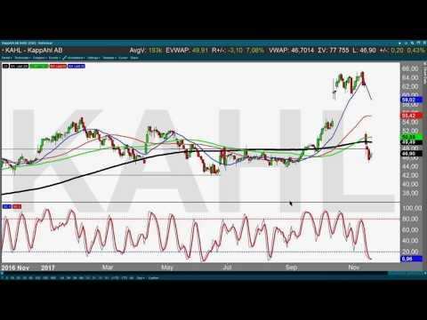 Trading Direkt 2017-11-17 Börsrekylen kom av sig, nedåt igen