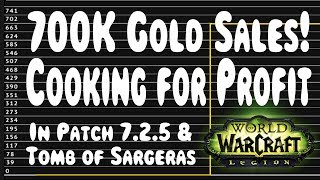 WoW Legion: 700K Gold in Sales! Cooking in 7.2.5 and Tomb of Sargeras
