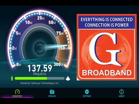 G Broadband Realtime Speed Test and review (Bangalore)- Plan Details