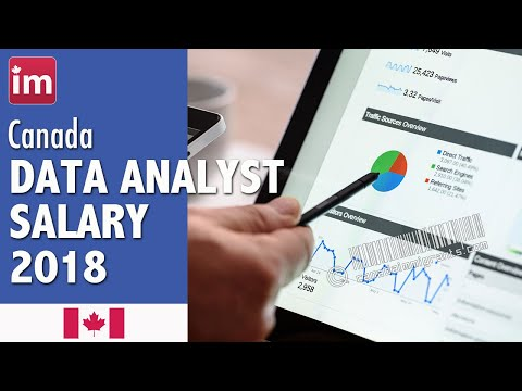 Data Analyst Salary in Canada | Jobs in Canada (2017)
