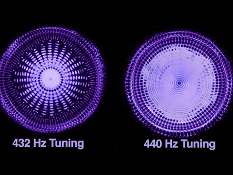 How to Convert A=440 HZ to  A=432 HZ Music  Windows Mac & Linux Free 2017