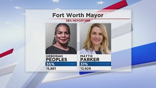 Fort Worth Mayoral Runoff Likely Between Deborah Peoples And Mattie Parker Mayor Betsy Price announced in January she would not seek another term in office. She was first elected in 2011., From YouTubeVideos