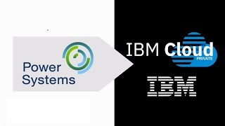 Play IBM Cloud Private with Cloud Automation Manager