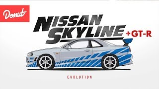 Evolution_of_the_Nissan_Skyline_[_+_GT-R_]_|_Donut_Media