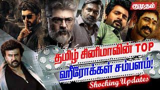 தனுஷ், சிம்புவை விட அதிகம் சம்பளம் பிரபல இளம் நடிகர்!   Actors salary  Highest Paid Tamil Actors 2021