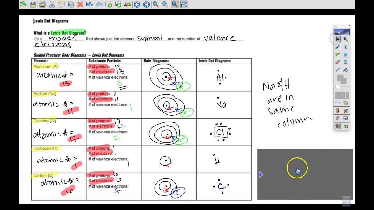 Lewis dot diagrams youtube gamestrikefo Choice Image