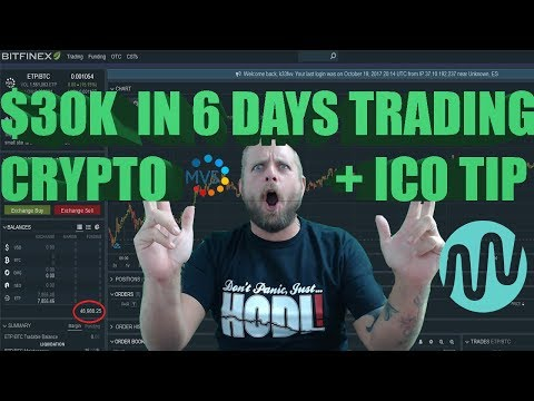 $30k in 6 Days Trading Crypto + Worldcore ICO Unwrapped