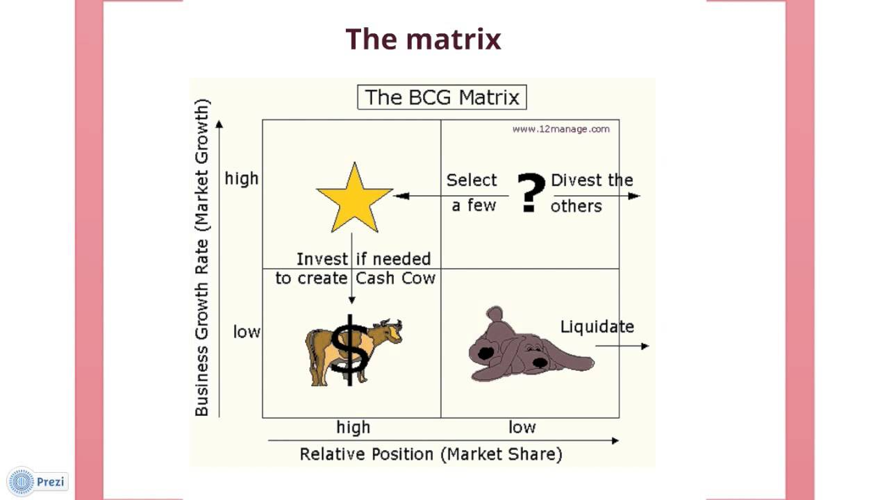 bcg matrix netflix Netflix will demonstrate the advantages of its global business model in 2016, pacific crest securities analyst andy hargreaves said in a report tuesday.