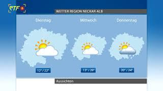RTF.1-Wetter 28.06.2020