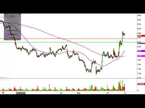 Atwood Oceanics, Inc - ATW Stock Chart Technical Analysis for 05-10-17