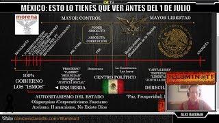 AMLOSINTESIS | 1LLUM1N4T1 INICIACIÓN 33° | ESPECTRO POLÍTICO DE MÉXICO