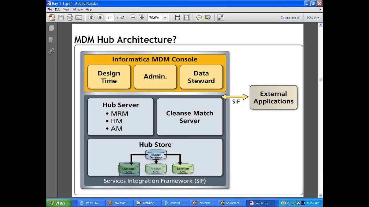 Informatica mdm training informatica data quality 9 5 for Informatica 9 5 architecture