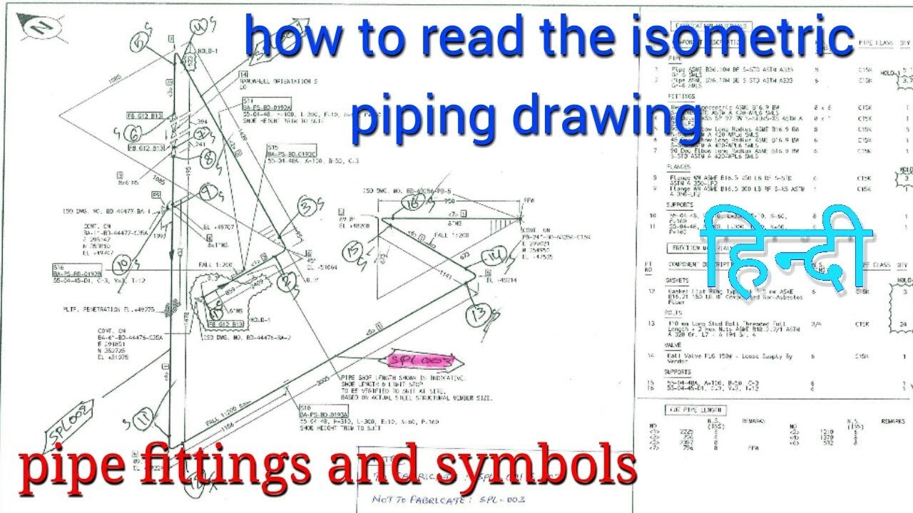 sloping pipe in revit offset in isometric drawing piping fittings and and symbols hindi  [ 1280 x 720 Pixel ]