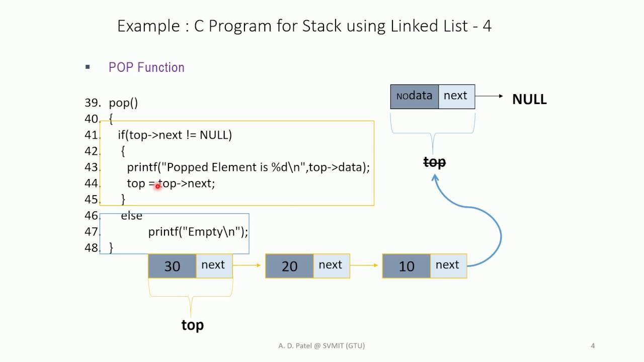 Implimantation of Stack using Linked list