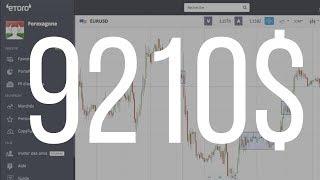 Un mois de Juillet à 9210$ en trading Forex - stratégie PXTR