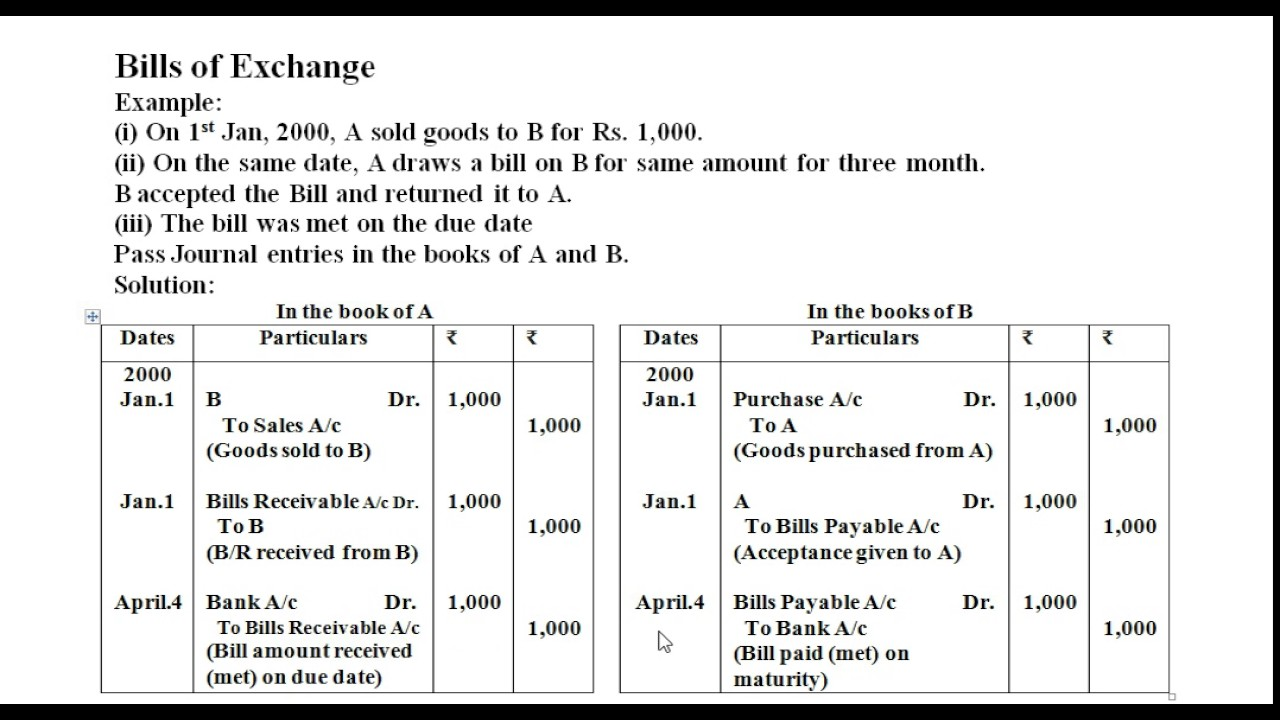 Bills of exchange lecture 1 for joining online classes 91 bills of exchange lecture 1 for joining online classes 91 9818327668 altavistaventures Choice Image