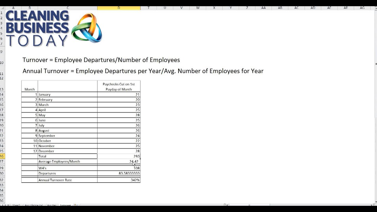 Calculating employee turnover rate also youtube rh