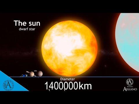 UNIVERSE SIZE COMPARISON 2020 - PLANETS, STARS, NEBULAS, GALAXYS ,BLACK HOLES