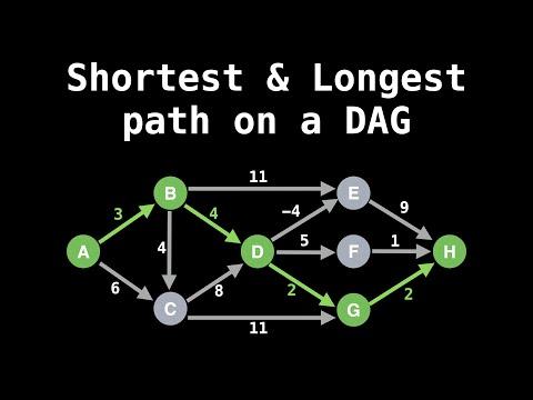 Shortest/longest path on a Directed Acyclic Graph (DAG)
