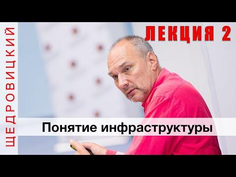 П.Г. Щедровицкий, Лекция в бизнес-школе Сколково Ч2. (20 февраля 2013г.), Понятие инфраструктуры