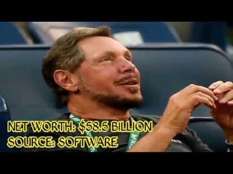 Top 10 Richest people of the world 2018