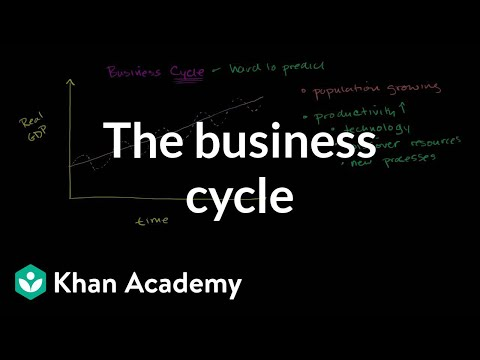 The business cycle | Aggregate demand and aggregate supply | Macroeconomics | Khan Academy