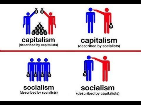 Is Capitalism