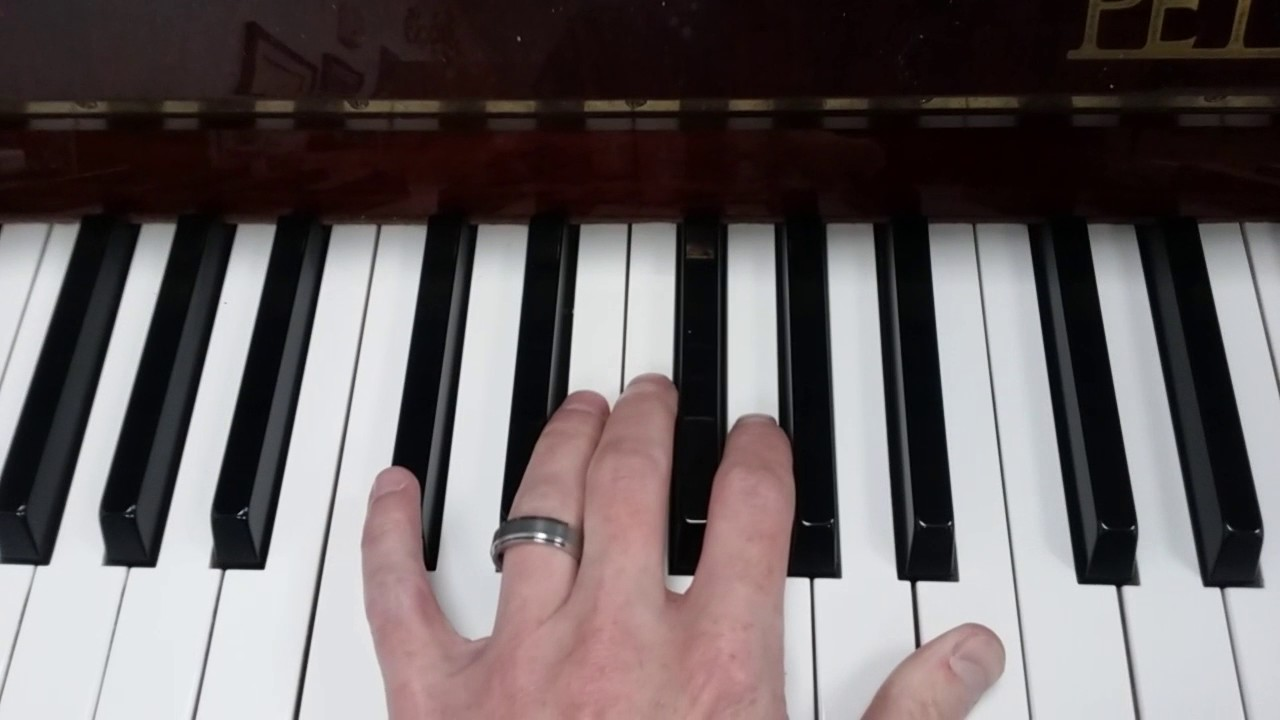 D Flat Major Chord Piano How to play a D flat M...