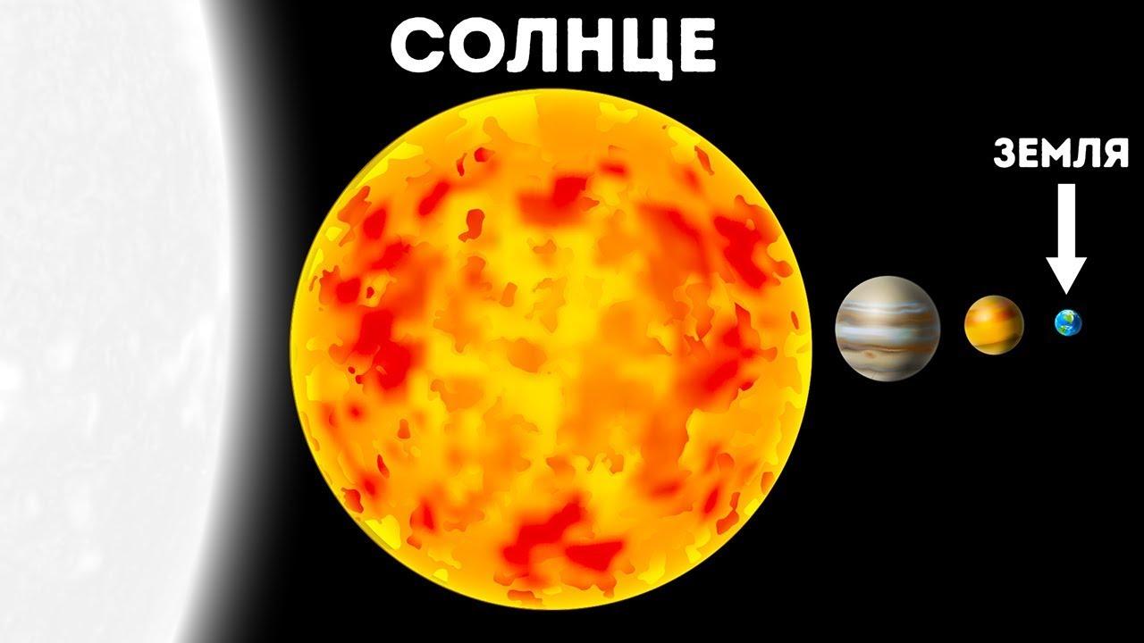 Сравнение планет звезд и галактик